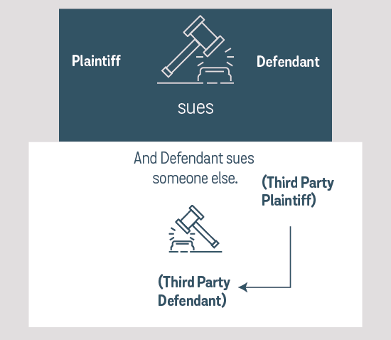 Home Depot - Third Party Counterclaim Case Artboard.png