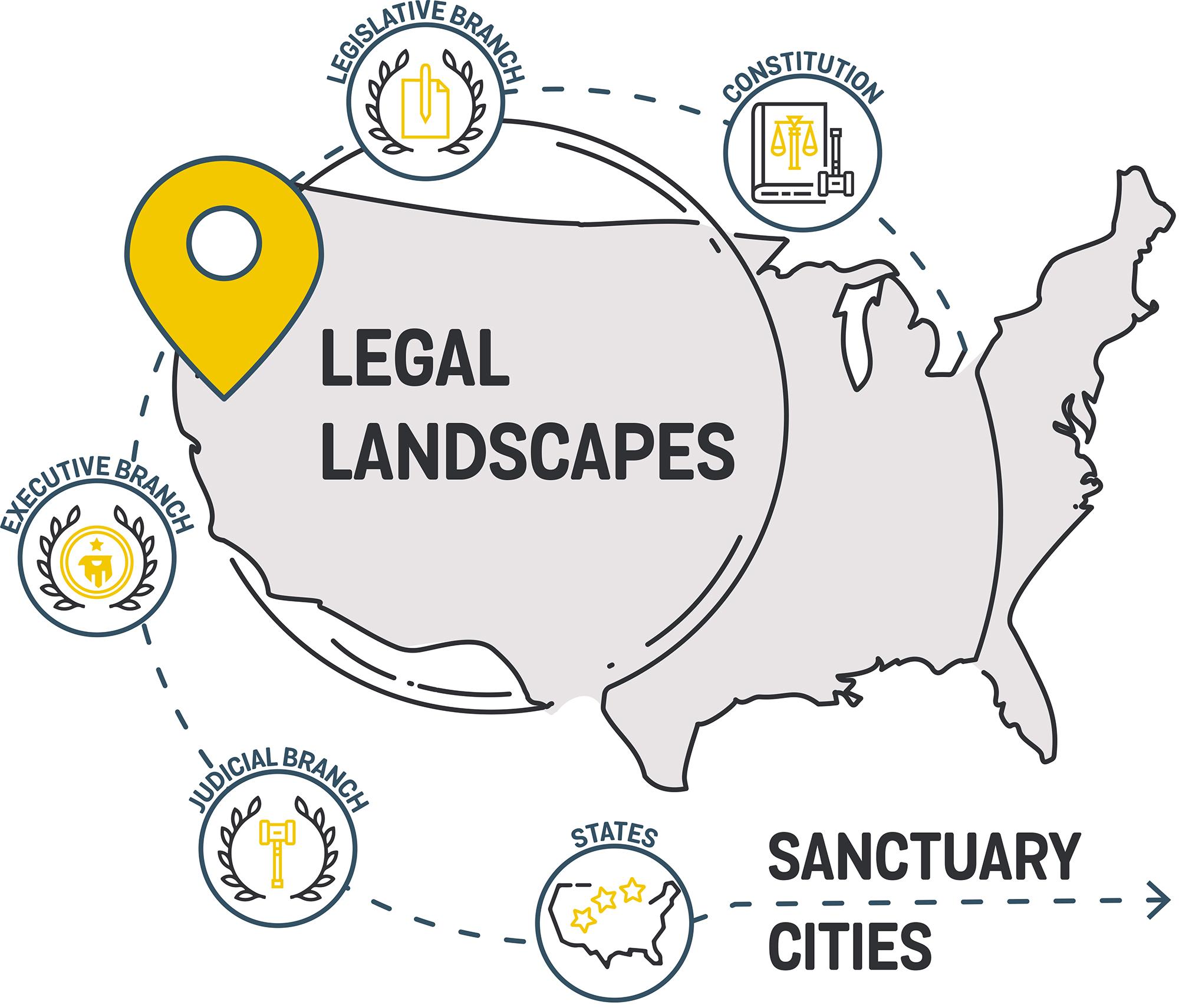 Legal Landscape Sanctuary.jpg