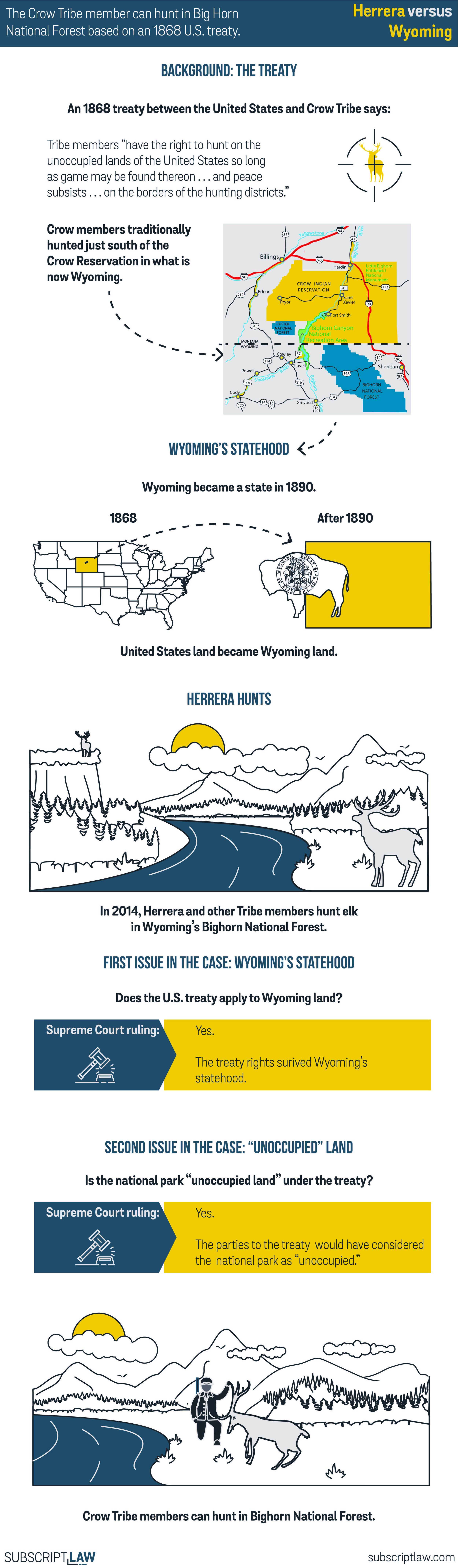 Herrera v Wyoming.jpg