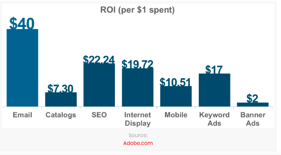 ROI chart.png
