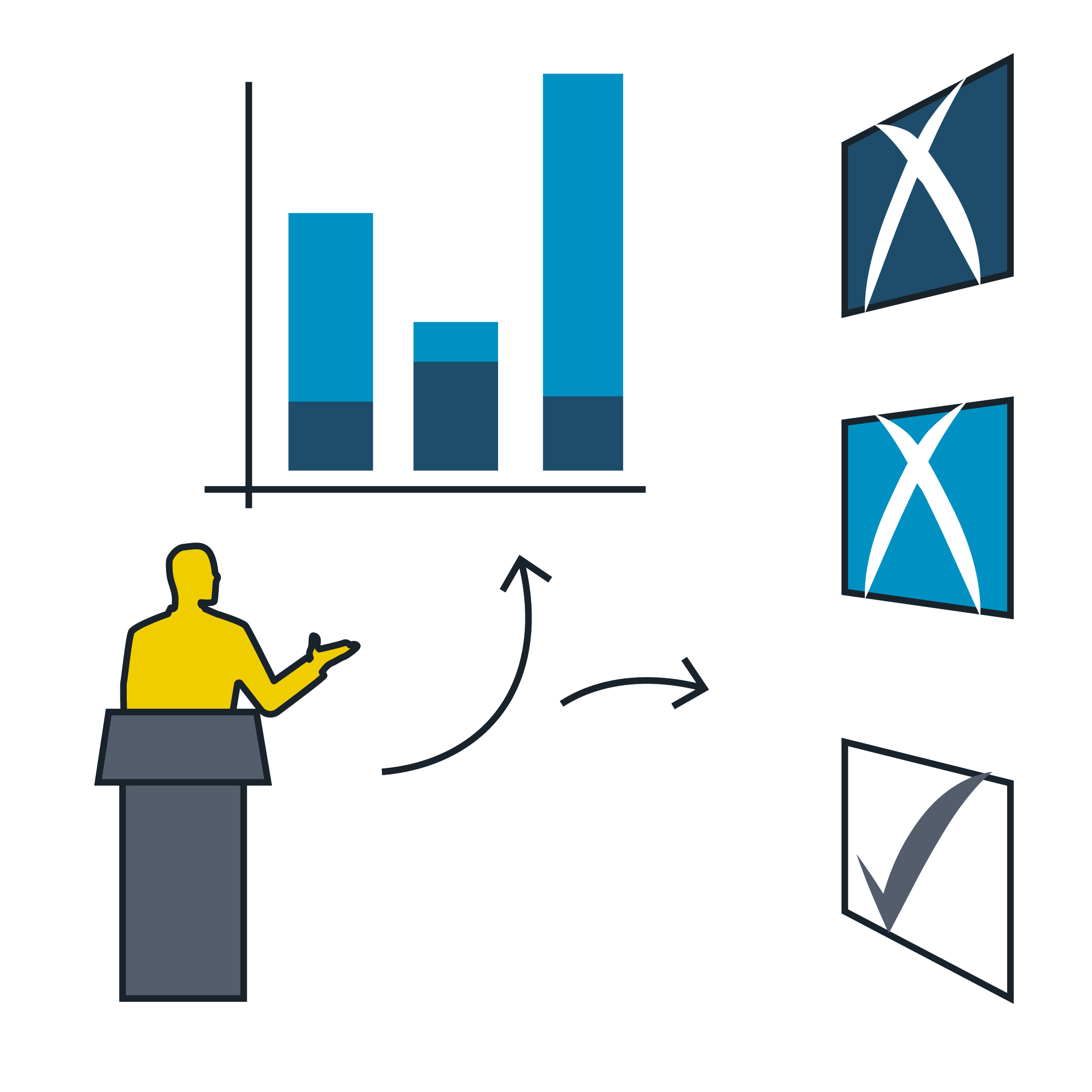 Client Presentations -