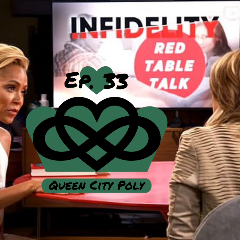 Esther Perel on Red Table Talk - On episode 33 of Queen City Poly, Brian O'Neil & Coach Kay talk about the latest episode of Red Table Talk with Esther Perel. Watch the episode yourself on Facebook Watch and then listen in to what we loved about this episode and what we thought of the conversation.