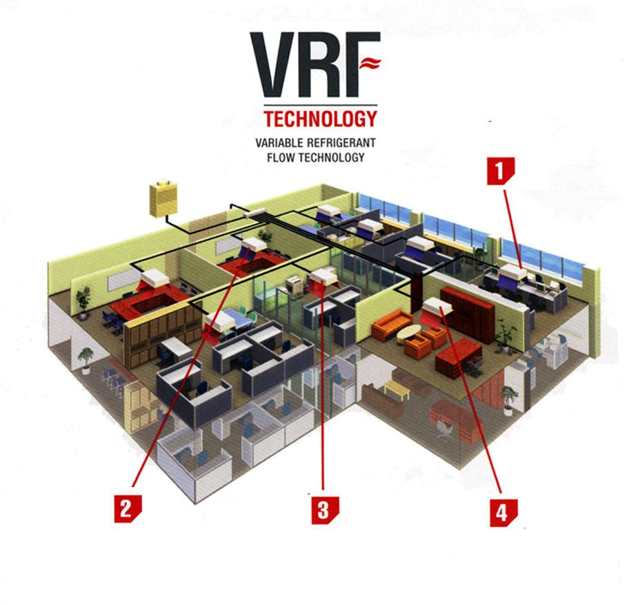 VRF_Ready