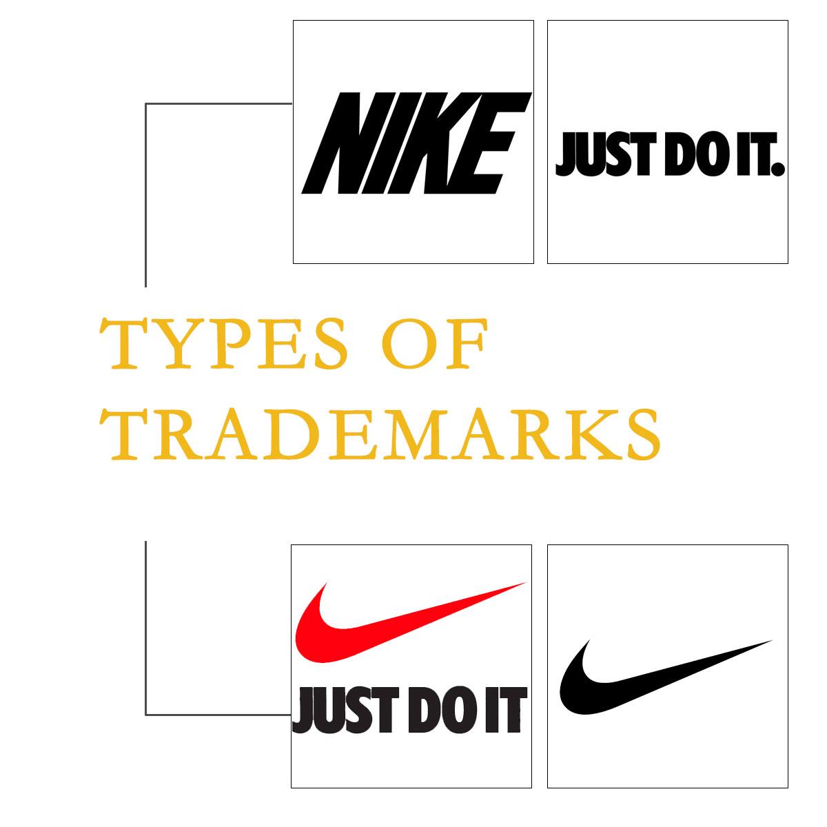 tyoes-of-trademark.nike.jpg