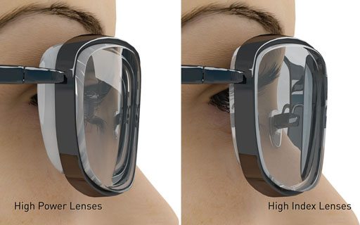Normal Lens vs High Index Lens   (Click image to enlarge)