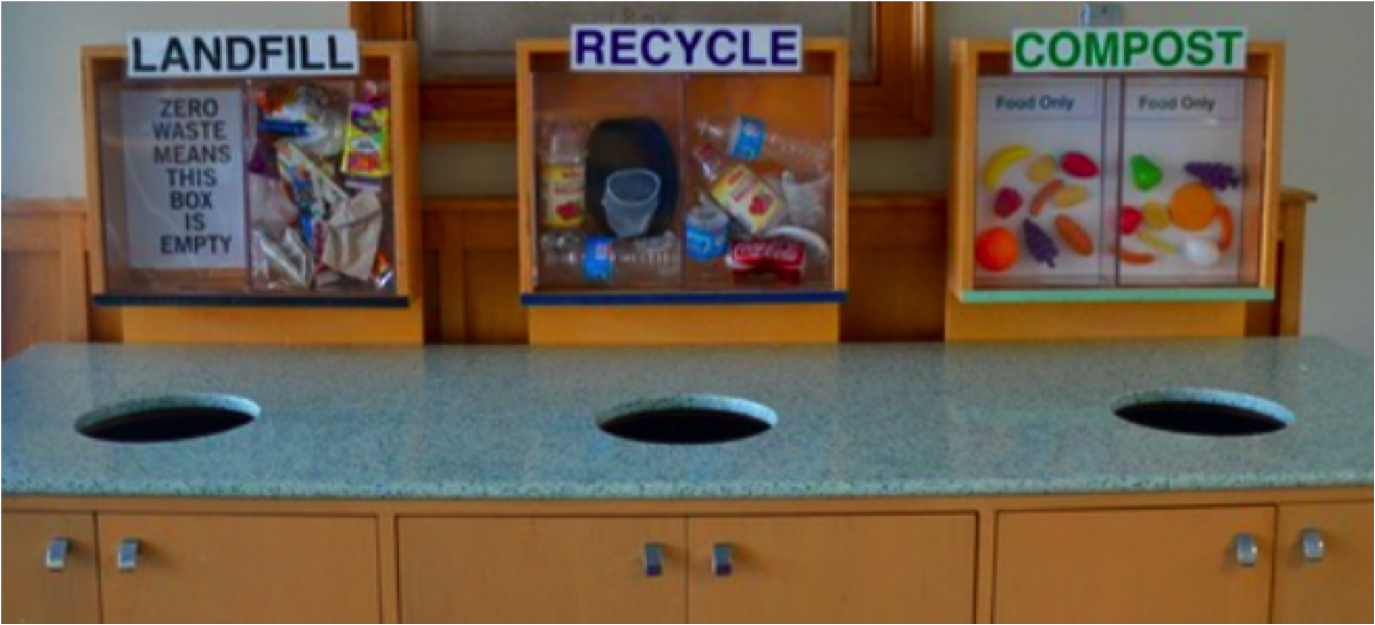 SCH Academy's Zero Waste sorting stations designed by students in the Lower School for Girls.
