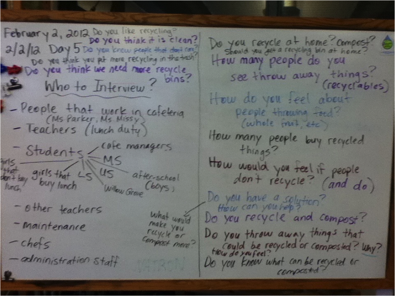 Students in the SCH Academy lower school Eco Club brainstormed solutions to the problem of waste in the cafeteria.