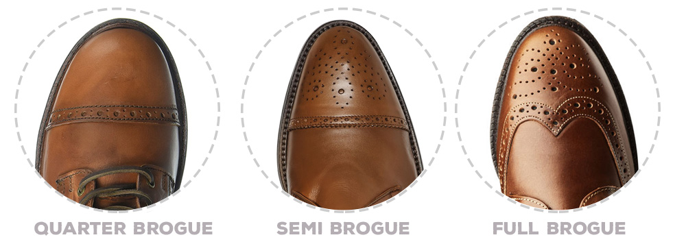 kind-of-brogue-boots-what-is-a-brogue-boot.jpg