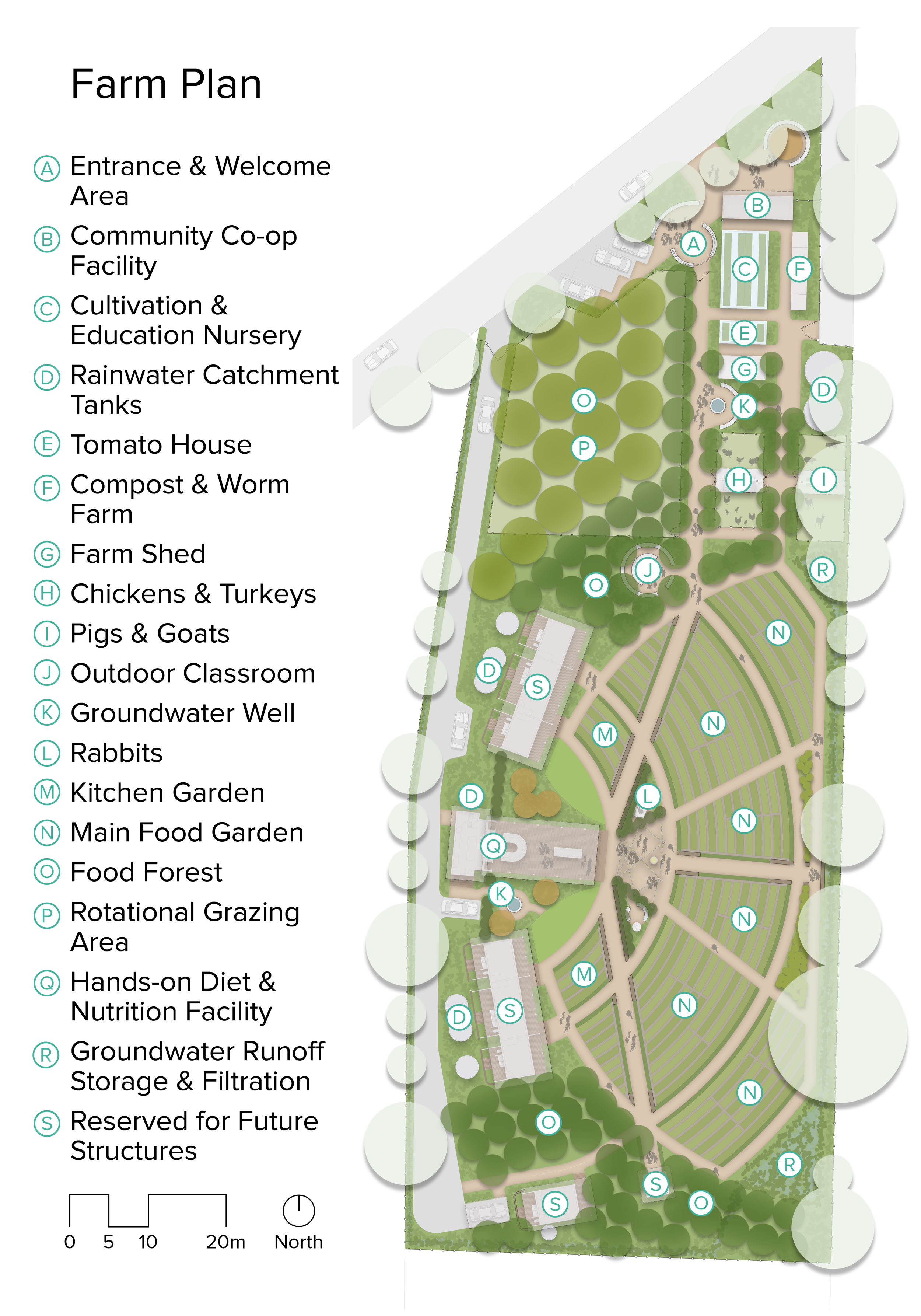 MESA Sostenible Farm Layout