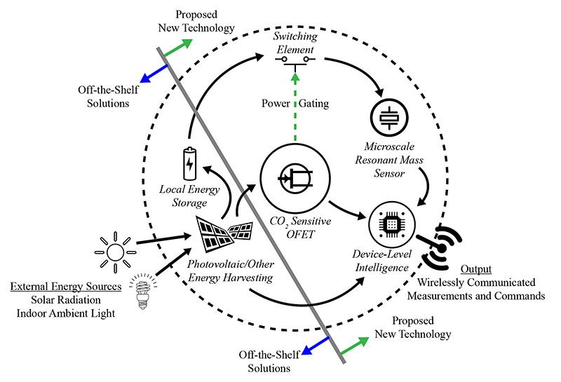 carbon-dioxide-sensor.jpg