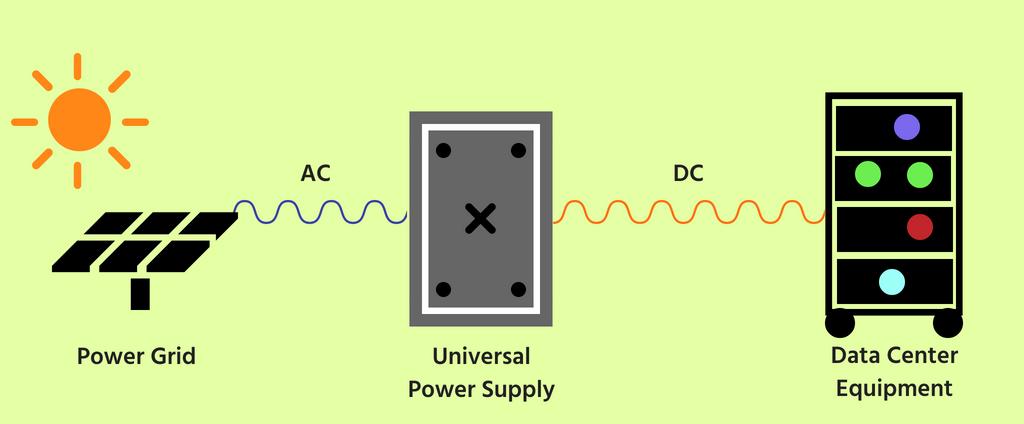 data-center-power-distribution.png