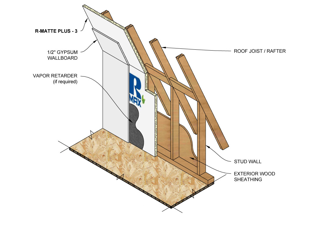 Vaulted Ceiling  Application