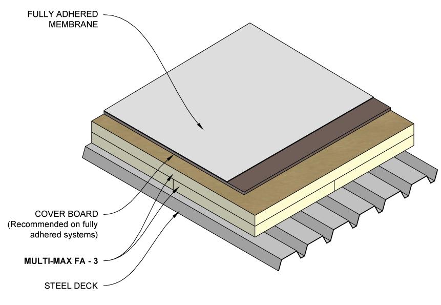 Metal Panel Application
