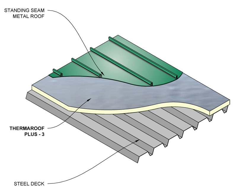 Metal Panel Roofing System