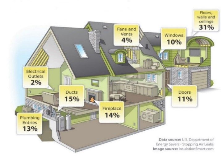 Air Barrier System House Image.jpg