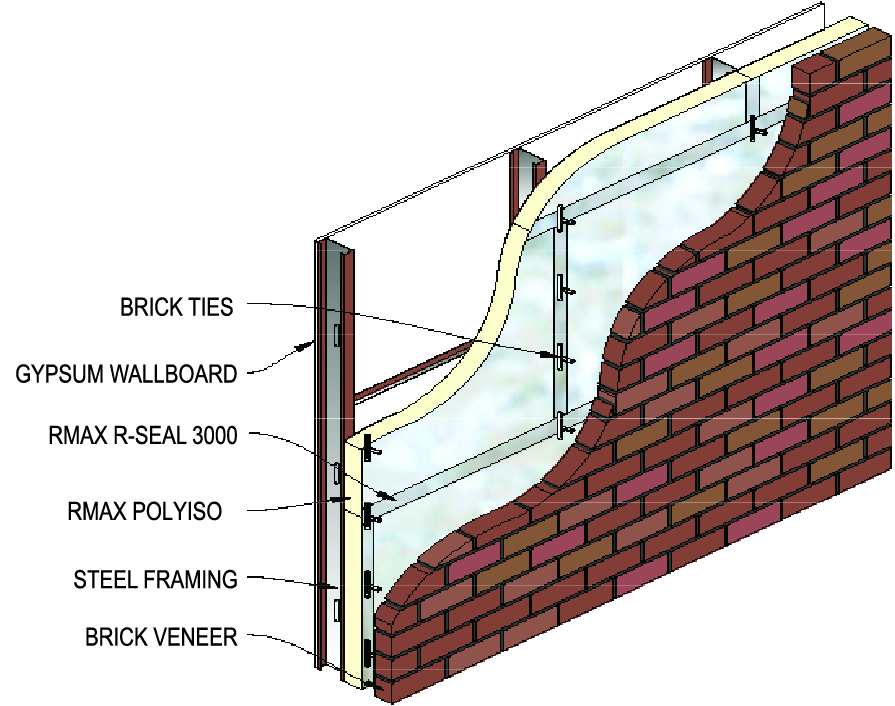 Brick Application