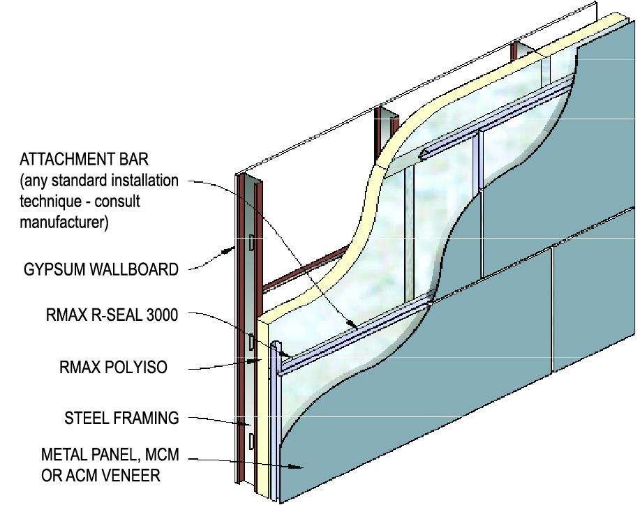 Metal Panel, MCM or ACM Application