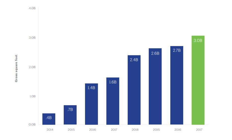 2016 Progress Report Chart.JPG