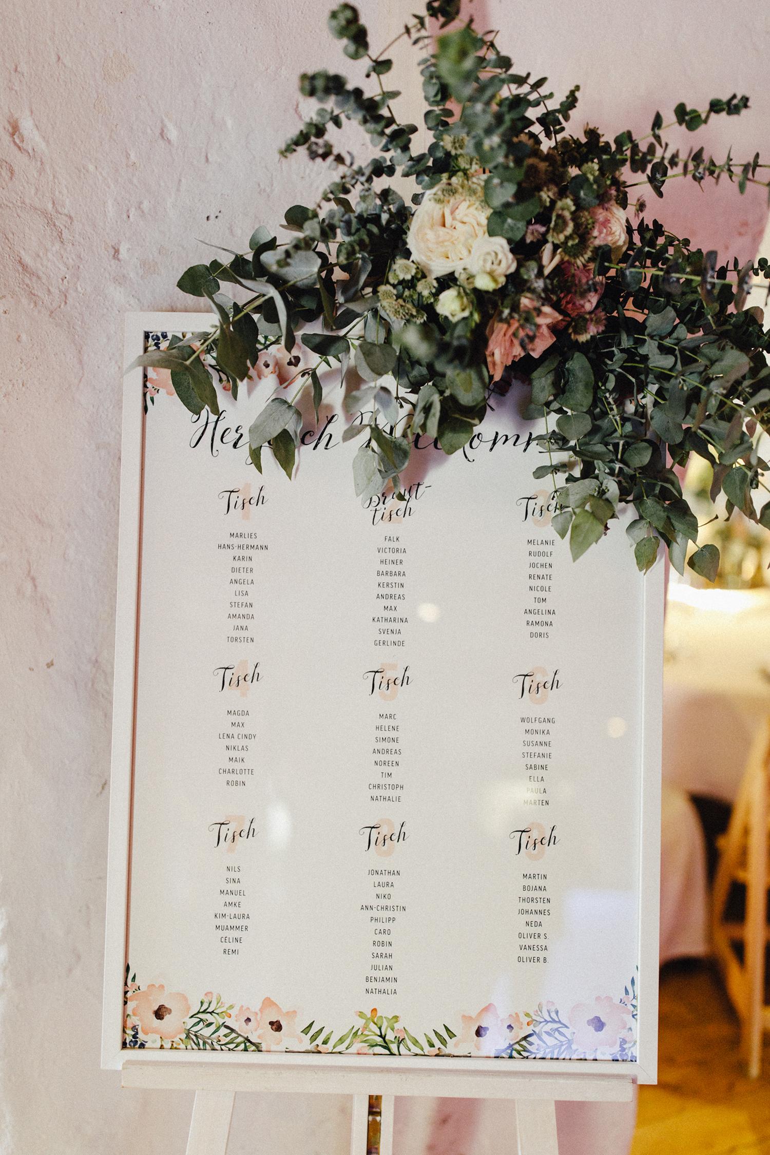 Blumenschmuck für Sitzplan auf Staffelei