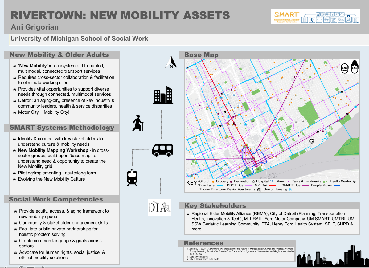 As part of my Geriatric Capstone, I created a base map and outlined the key players I would engage using SMART's systems approach. The goals are to communicate and develop an understanding of the needs and opportunities in the Rivertown area of Detroit with an aging framework.