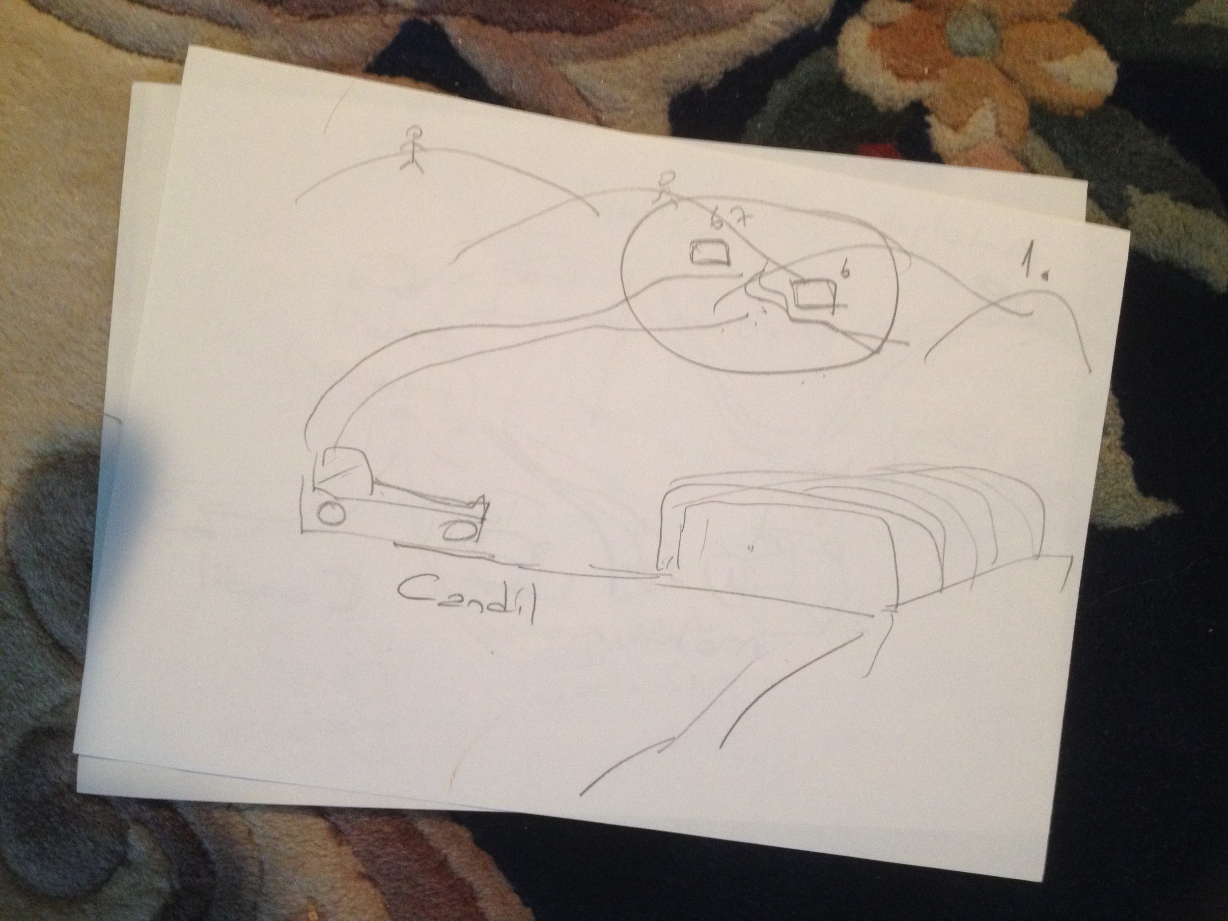 Hand drawn map of route from Turkey to PKK women's base in Qandil, Iraq. (2016)