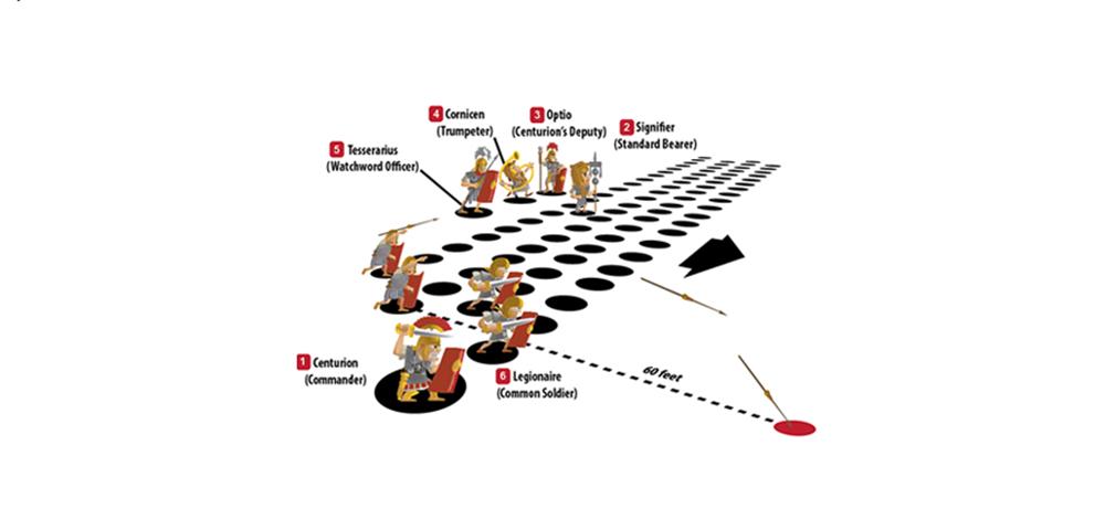Roman Illustration and Diagram