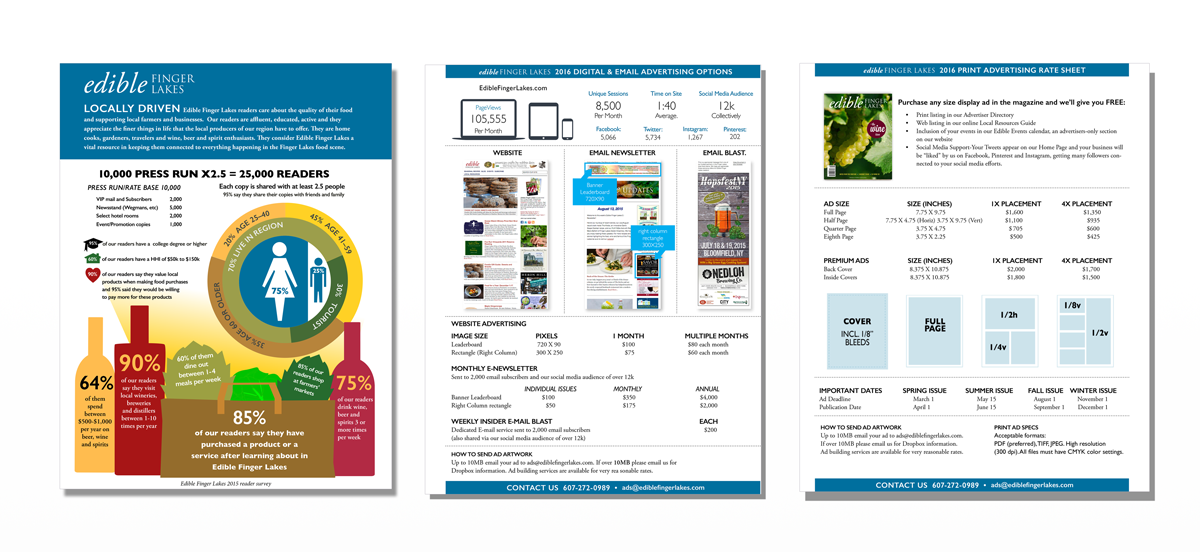 Media Kit and Infographic