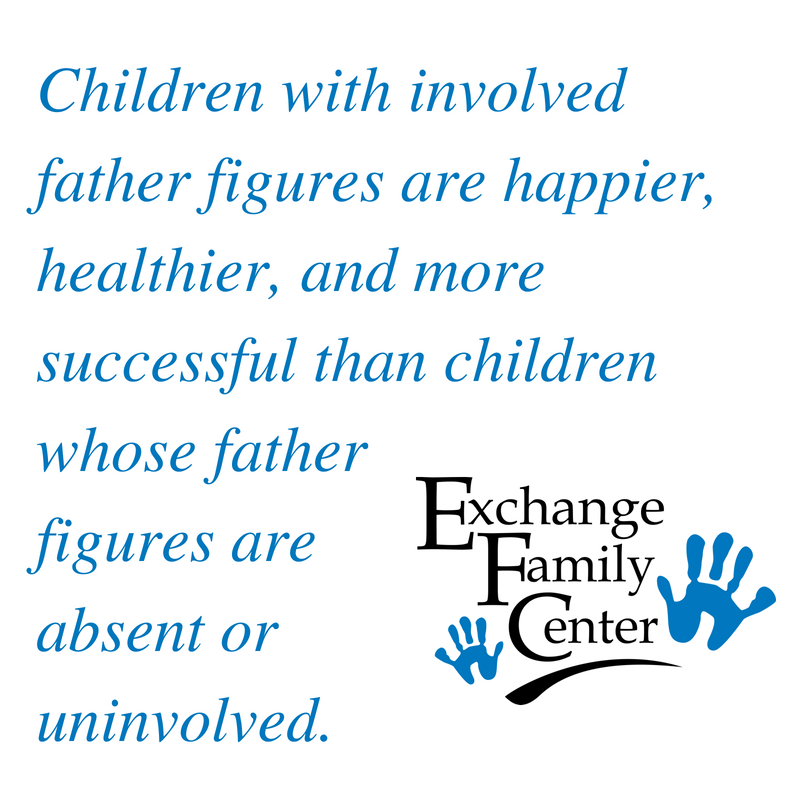 Copy of Copy of One of the most important ways we as a community can strengthen families is by providing parents with programs that offer them the tools they need to overcome stress and buffer their children f.png