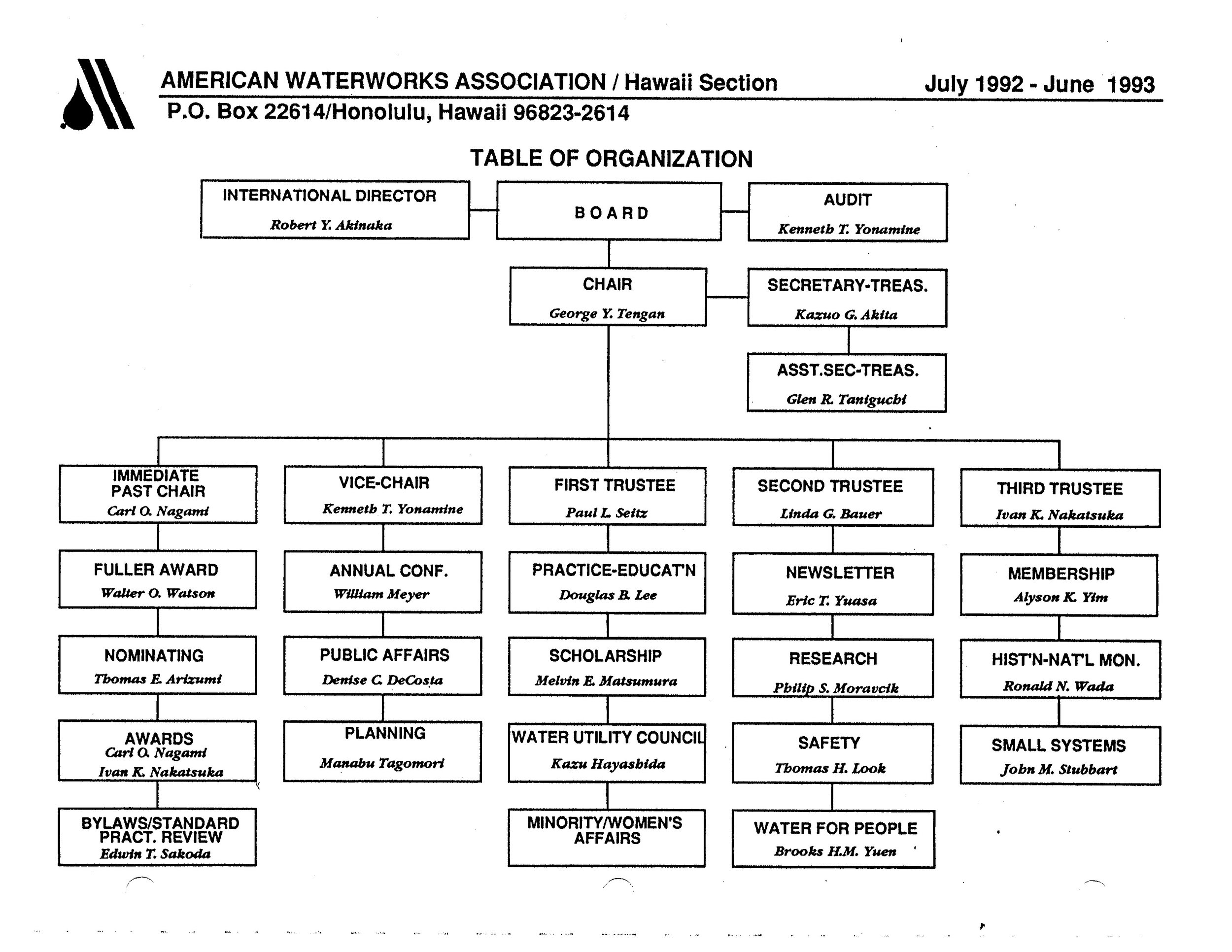 1992-1993.OrgChart.jpg