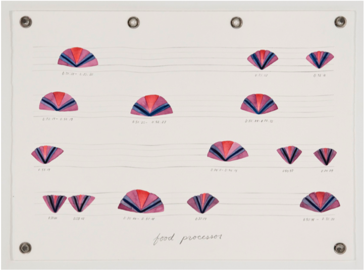 Score for A Dinosaur_ Food Processor, 2013, watercolor and graphite on paper with metal grommets, 22 x 30 inches.png
