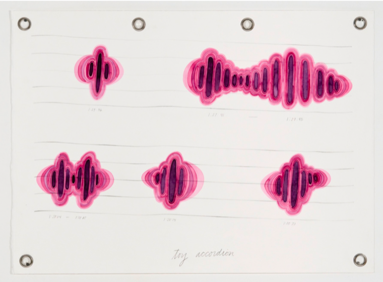 Score for Two Dinosaurs_ Toy Accordion, 2014, watercolor and graphite on paper with metal grommets, 22 x 30 inches .png