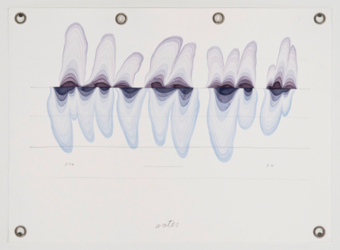 Score for A Cyclone_ Water, 2013, watercolor and graphite on paper with metal grommets, 22 x 30 inches .png