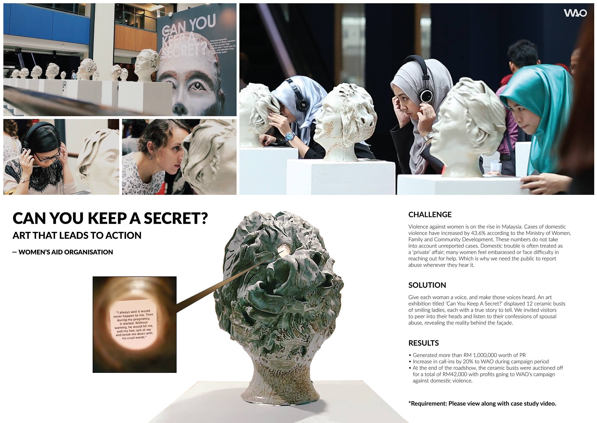 "WAO ""Can you keep a secret?""    Awarded:   Kancils 2016, Silver (Promo & Activation) Kancils 2016, Silver (Innovative Use of Media) Agency of the Year 2016 (Out of Home) London International Awards 2016, Finalist APPIES 2016, Finalist   Medium:   Sculpture    Installation:   Can you keep a secret?    Year:  2016"