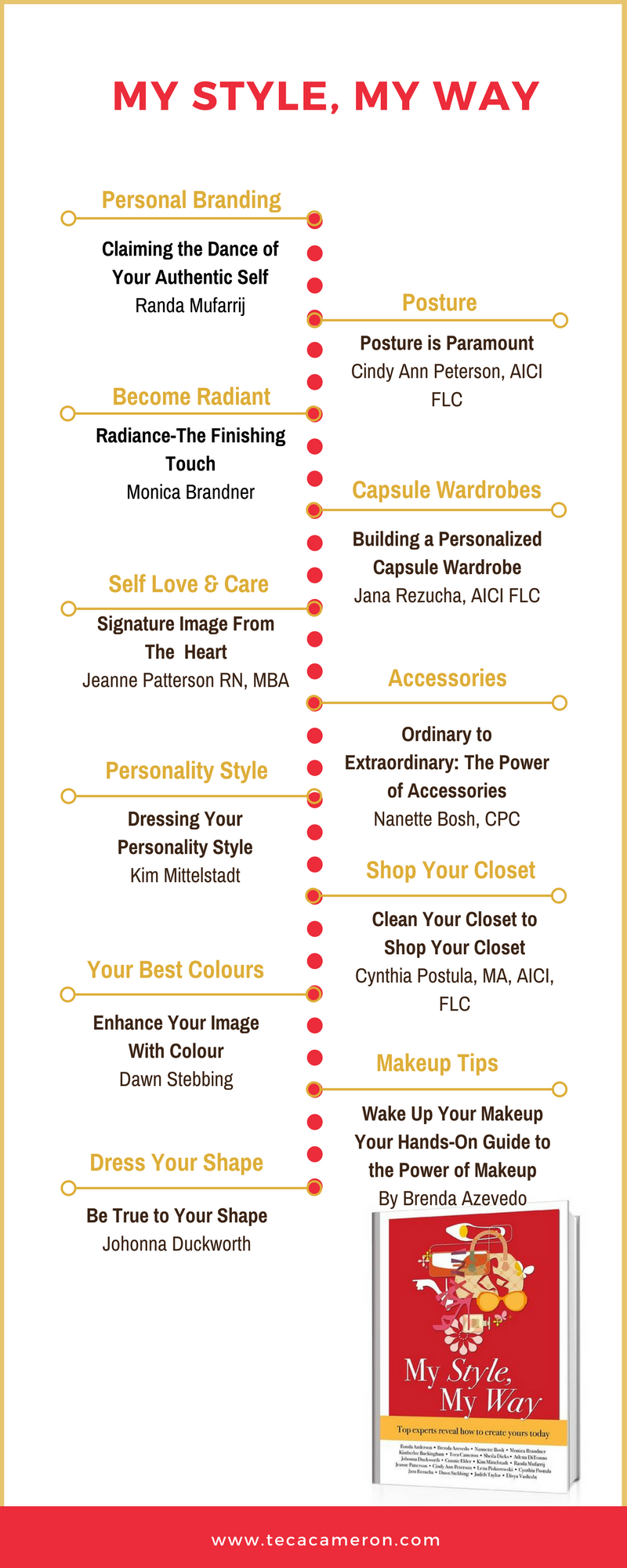MyStyleMyWay_Authors1 (2).png