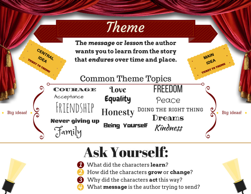 theme+anchor+chart.png