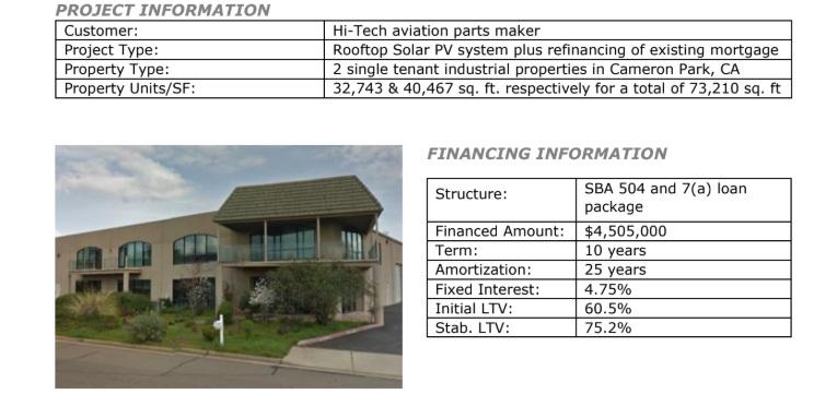 SBA+Loan+Package+Case+Study+Info.jpg