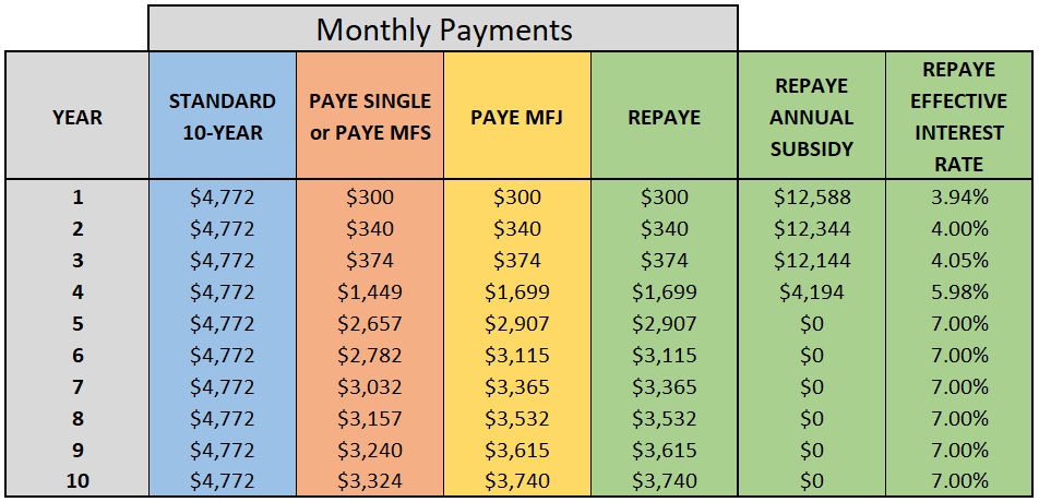 monthly payemnts chart.PNG