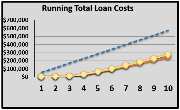 running total loan costs.PNG