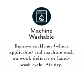 Machine Washable Icon