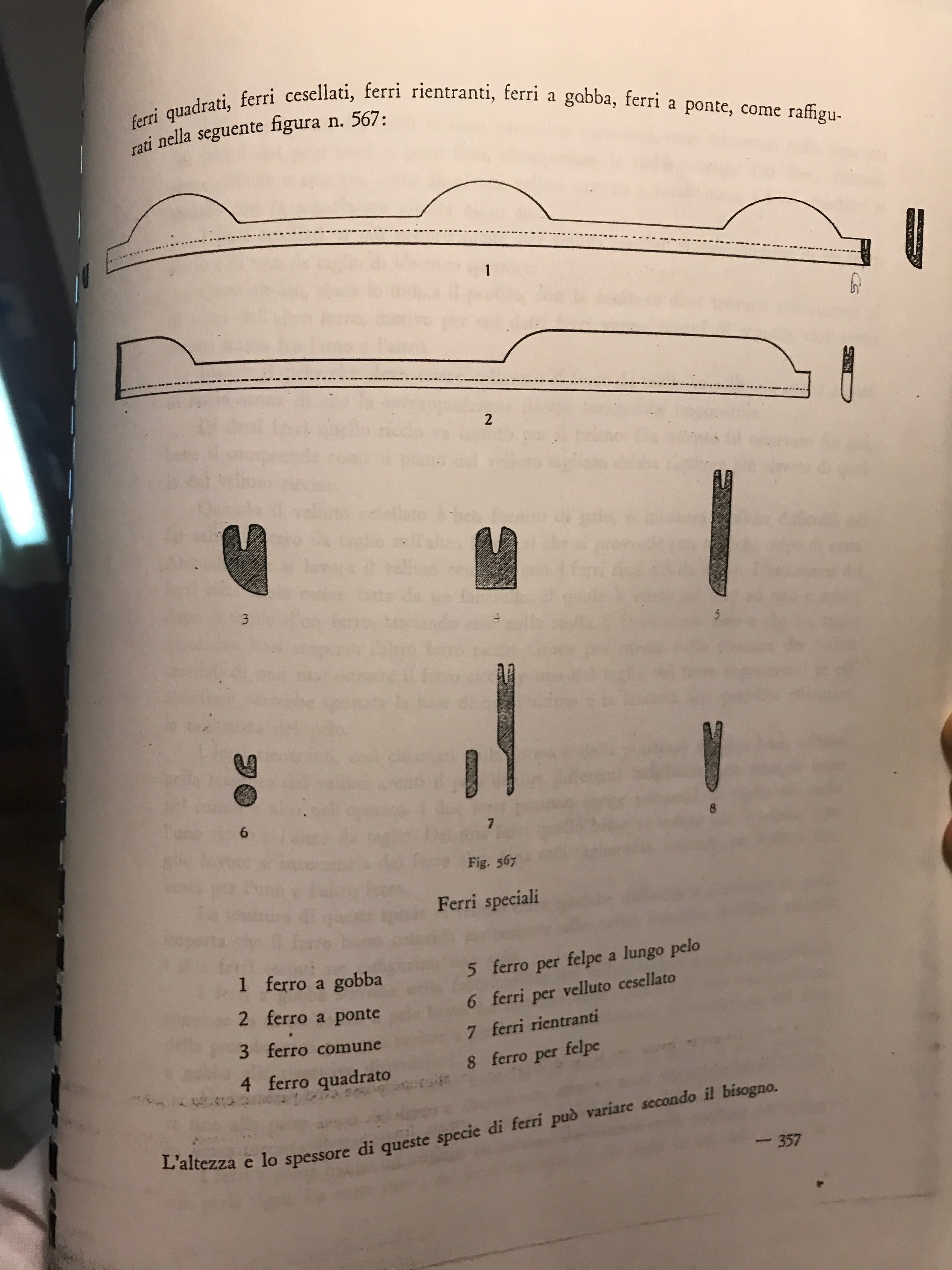 Illustrations of historical velvet weaving rods and techniques.