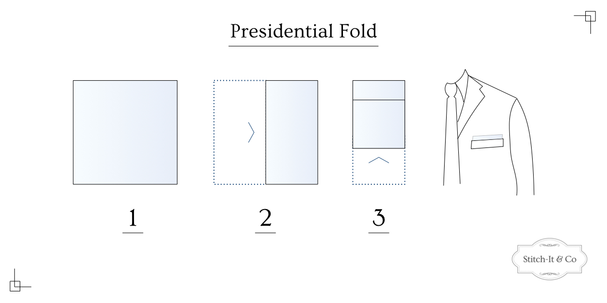 Infographic with steps showing how to fold a pocket square in a Presidential Fold