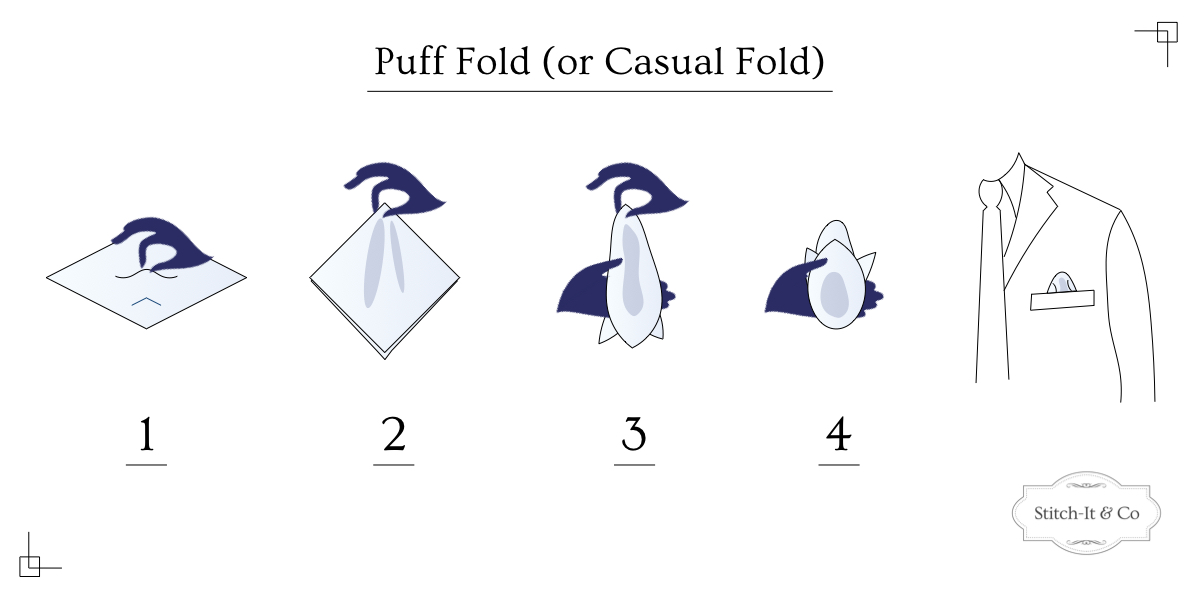 Infographic showing steps to fold a pocket square into a Puff Fold or Casual Fold