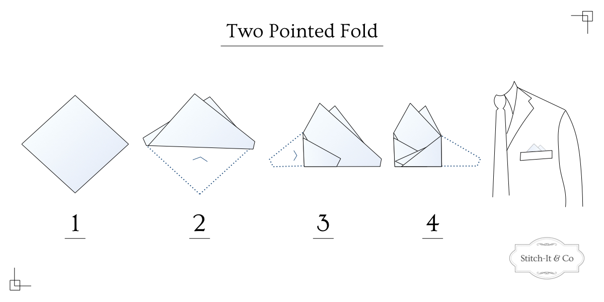 Infographic showing steps to fold a pocket square into a Two Pointed Fold
