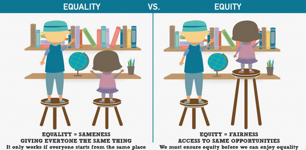 equality equity 1.jpg