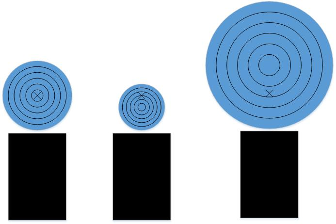 """Line of white"" hold. Note how this hold will vary point-of-impact (shown by the x) if used on aiming points of various sizes."