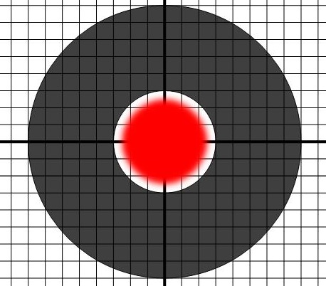 Using a red dot on a target with a properly-sized aiming point.