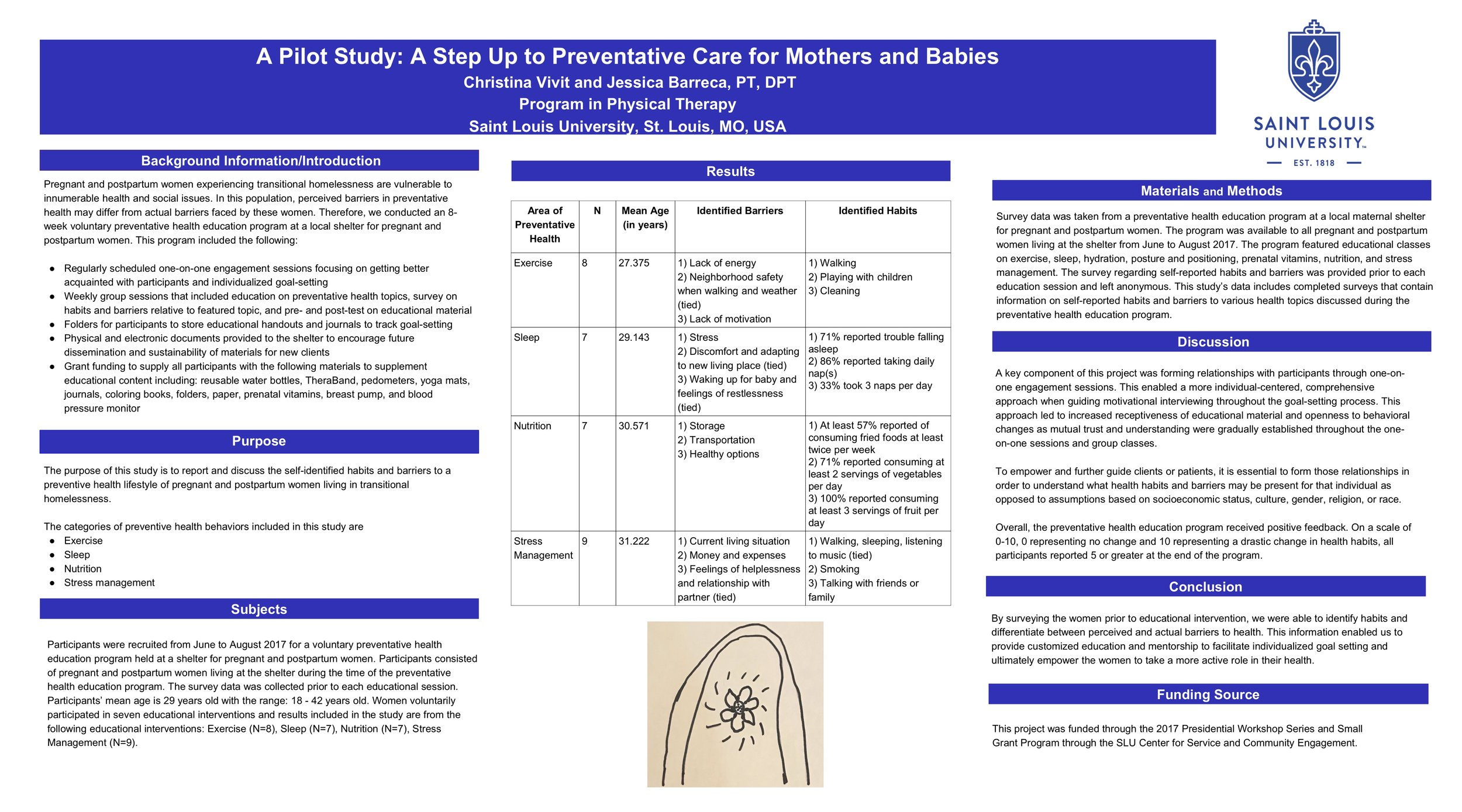 A Pilot Study: A Step Up to Preventative Care for Mothers and Babies  Christina Vivit* Jessica Barreca, PT, DPT *2018 ASAHP Thomas Elwood Scholar Recipient