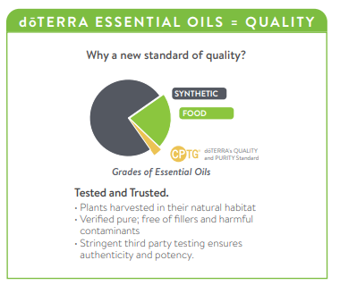 why doTERRA is the BEST.png