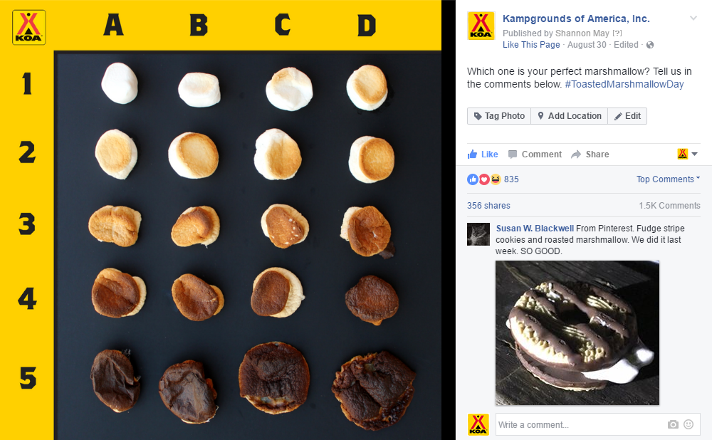 Created a #ToastedMarshmallowDay social media graphic for Kampgrounds of America (KOA) using 1 bag of marshmallows, a black poster board, and an oven on low broil. This post resulted in the highest ever organic Facebook reach and total # of engagements for the brand.