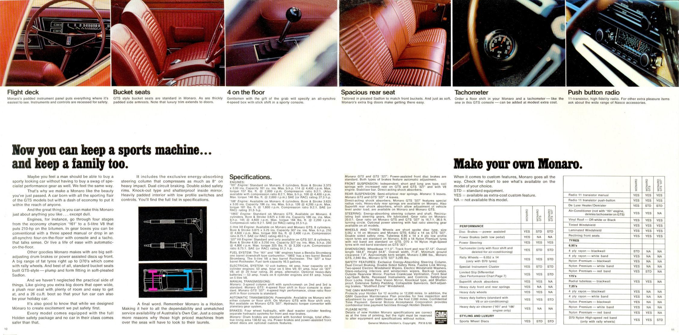 1968 HK - make your own Monaro